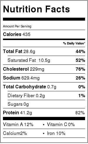 Nutrition info - low-carb shake n bake