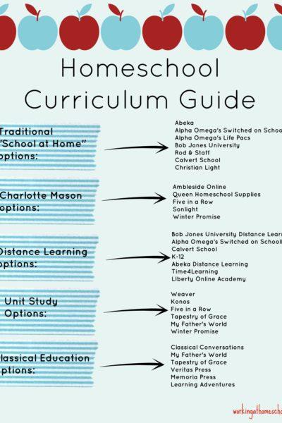 Ten Tips to Start Homeschooling