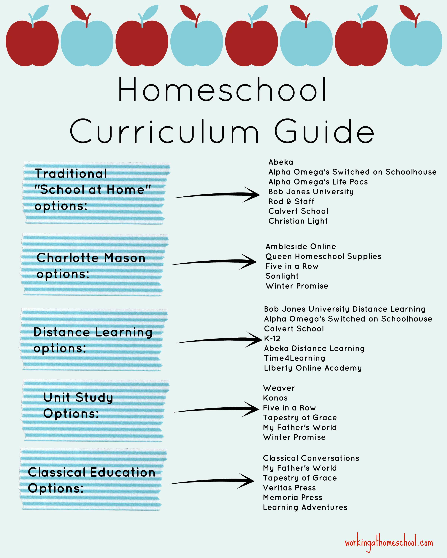 Homeschool Math Curriculum My Fathers World Aks Flightfo