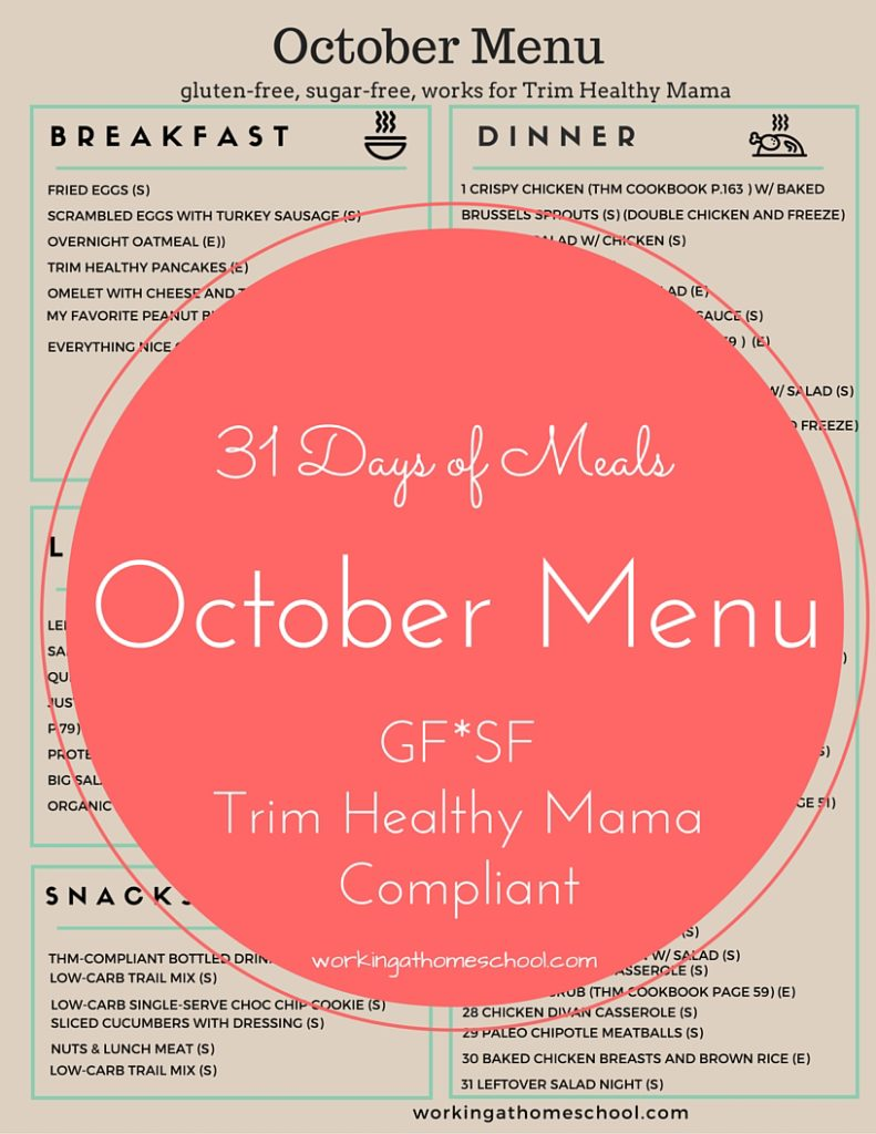 Meal Plan for Trim Healthy Mama